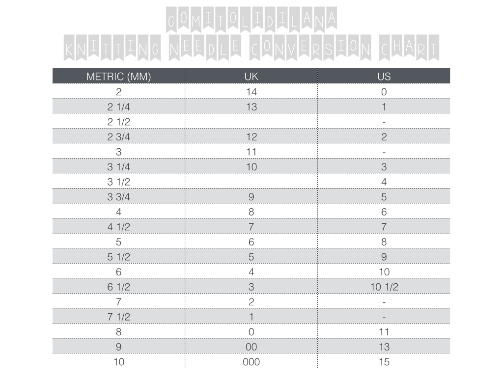 Knitting Pattern Conversion Calculator : Ferri MM UK US   gomitolidilana